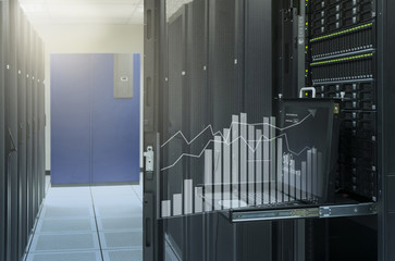 monitor console show virtual graph analysis of server in data ce