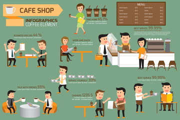 coffee shop infographics elements. illustration design of activi