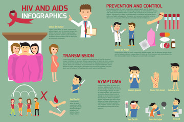 Hiv and Aids elements infographics.