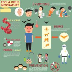 Ebola virus infographics. Ebola virus elements vector concept.