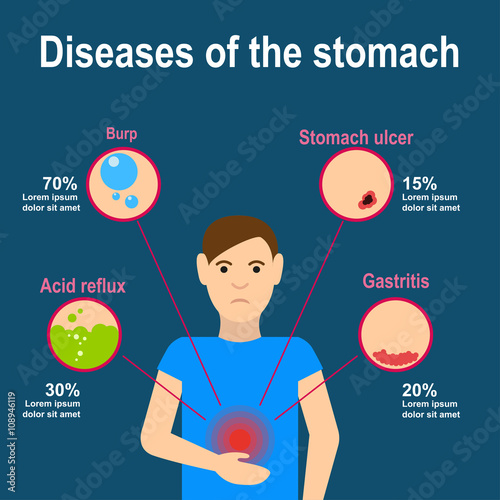 tummy ache diagram wiring diagrams dash  tummy ache diagram #7