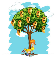 Numbers on mango tree