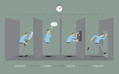 Escape Room Game Concept. Player in four steps of the game.