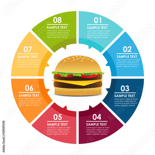 fast food fact report 01022017 according to a report, researchers found fluorinated chemicals in one-third of the fast food packaging they tested.