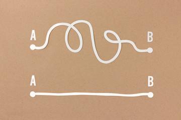 Schwierige vs einfache Lösung / Weg von A nach B