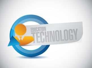 education technology businessman sign concept