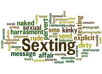 Sexting, word cloud concept