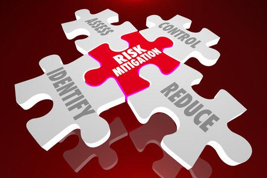 Risk Mitigation Identify Assess Control Reduce Danger Puzzle Pie
