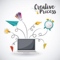 creative process  design