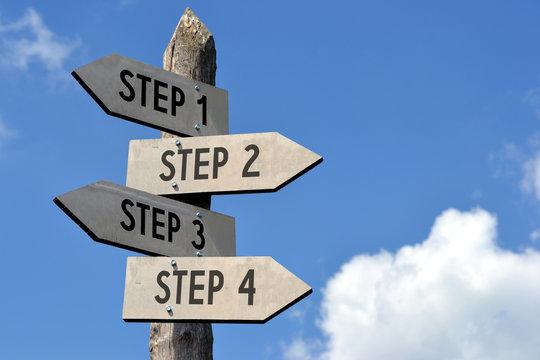 Steps 1, 2, 3, 4 signpost
