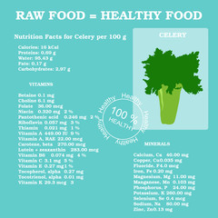 Nutrition facts for celery