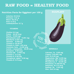 Nutrition facts for eggplant