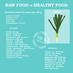 Nutrition facts for leeks