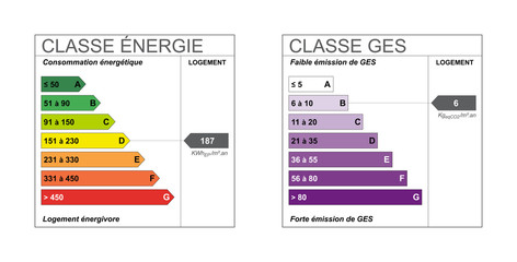 Photos illustrations et vid os de nergivore for Classe energie e maison