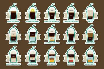 Coffee drinks with recipes icons set