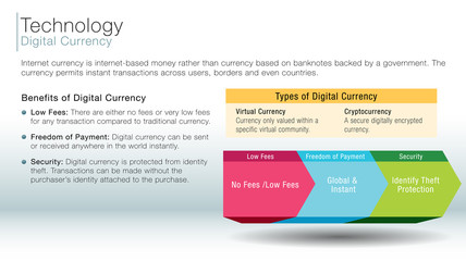 Digital currency information slide