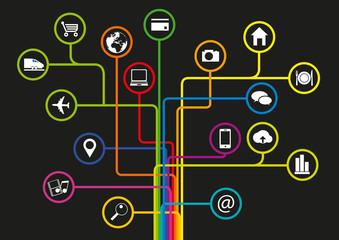 Réseau Internet - e-commerce