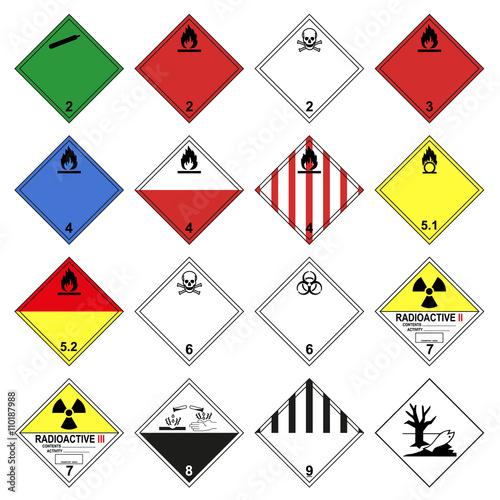Gefahrgutkennzeichen nach ADR komplett Set Vektor Vorlage\