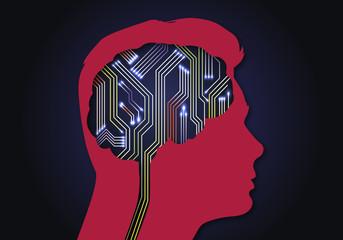 Cerveau - Électronique