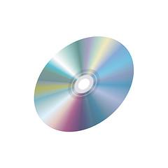 DVDディスク(傾斜)