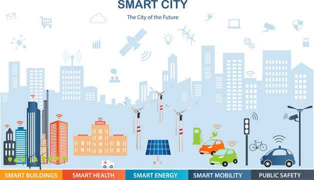Smart city concept with different icon and elements. Modern city design with  future technology for living.Smart Mobility Smart health Smart energy Internet of things/Smart city