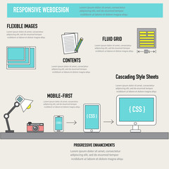 Doodle responsive web design infographic vector.illustration EPS
