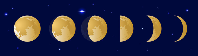 Phases of the gold moon