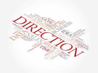 Direction word cloud, business concept