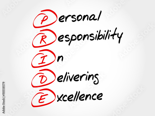 the concept of personal responsibility Professional accountability applies to everyone involved in health care accountability is a legal obligation in health care it is also an ethical and moral responsibility within the realm of professional accountability, there are many factors assuming responsibility for one's own nursing.
