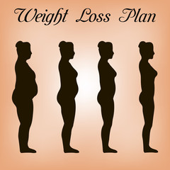concept of weight loss
