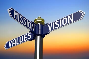 Crossroads sign - business ethics