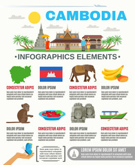 Cambodian Culture Attractions  Flat  Infographic Poster