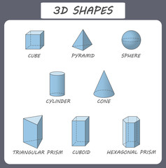 Vector 3d shapes. Educational poster for children.Set of 3d shapes. Isolated solid geometric shapes. Cube, cuboid, pyramid, sphere, cylinder, cone, triangular prism, hexagonal prism. Blue transparent