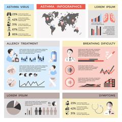 Bronchial Asthma Infographics