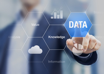 Concept about the value of data for information and knowledge