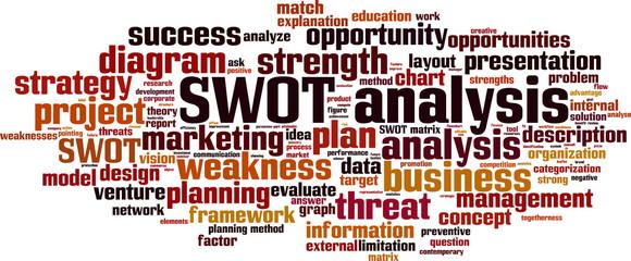 Free Swot Ysis Template | Swot Ysis For Energy Drinks Energy Etfs