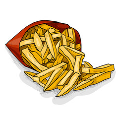 French fry color picture