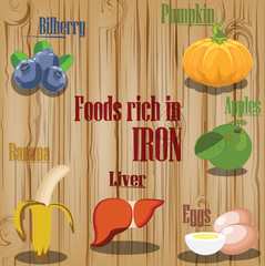 Foods rich in iron, nutrition, nutrition in iron deficiency anem
