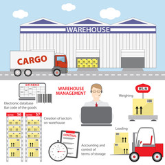 concept of warehouse management