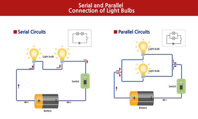 Pleasant Shows The Diagram Of Serial And Parallel Batteries Showing Wires Wiring Digital Resources Funapmognl