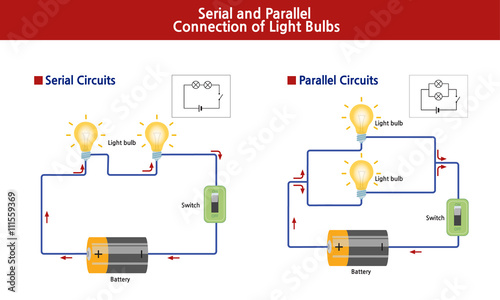 shows the diagram of serial and parallel lightbulb circuits showing wires,  light bulbs, batteries, etc