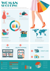 Infographic of Woman shopping.
