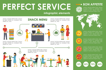 Perfect Service infographics. Flat  concept web vector illustration. Delivery and Pizzeria presentation.
