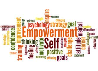 Self Empowerment, word cloud concept 7