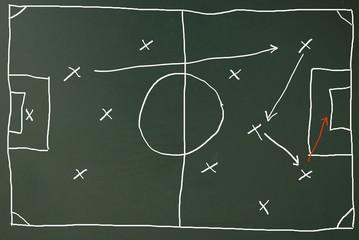 Fussball Taktik auf einer Kreidetafel