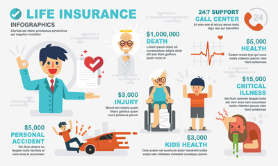 Healthy Life Insurance Infographics