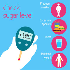 Diabetes poster. The symptoms of diabetes. Measurement of blood sugar levels. Infographics on the topic of diabetes