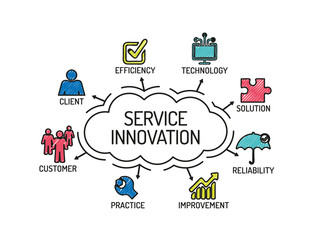 Service Innovation. Chart with keywords and icons. Sketch
