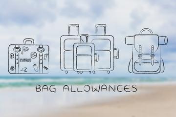 types of travel bags, caption bag allowances