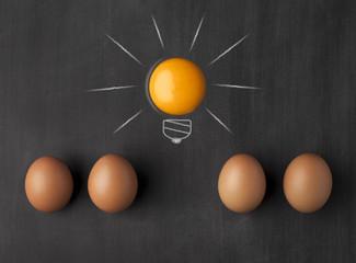 Innovation Bright Ideas